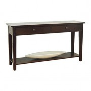 Console-Table1